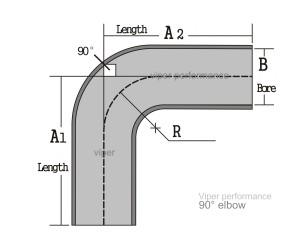 90° diagram